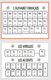 A french reader with phonetic transcriptions for first year. French Alphabet Accents Chart By Teach With Class Tpt