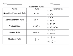 Rules Of Exponents Graphic Organizer Worksheets Tpt