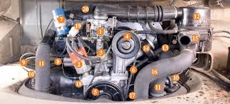1969 volkswagen bus wiring diagram 1969 vw bus wiring diagram 79 Vw Bus Wiring Diagram Free Download bus engine compartment diagram wiring wiring diagram for cars 1969 volkswagen bus wiring diagram air cooled VW Golf Wiring Diagram