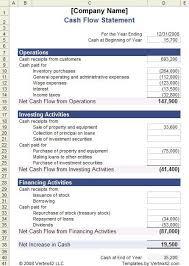 Cash Flow Statement Template For Excel Cash Flow Statement