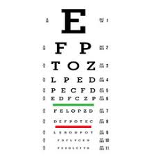 Eye Test Chart Letters Chart Vision Exam
