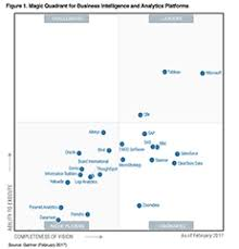 Gartner Chart 2017 Qlik 2017 Gartner Magic Quadrant For Bi And Analytics