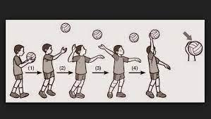 Teknis servis bola termasuk hal dasar yang perlu dikuasai oleh pemain karena akan menentukan poin dan merupakan tahap pertama untuk melakukan permainan selanjutkan. Teknik Cara Servis Bawah Dan Servis Atas Pada Permainan Bola Voli