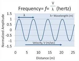 Radio Wave Frequency Chart What Are Radio Waves Nasa