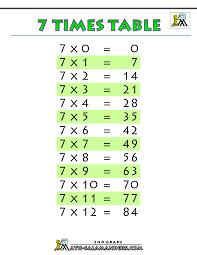 Times Table To 1000 Chart Pin On Ashton School Help