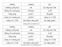 Math Word Problem Key Words Chart 73 True To Life Keywords In Math Problem Solving