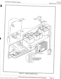 Club car ds electric wiringgram 48v battery volt wiring diagram 1997 schematic 2003 2002 840