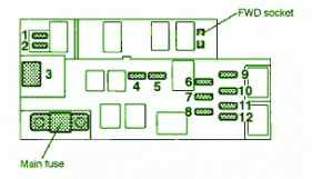 2000 subaru forester fuse box diagram 2000 image 99 forester radio wiring diagram wiring diagram on 2000 subaru forester fuse box diagram
