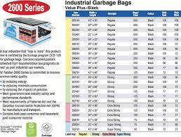 Standard Garbage Bag Size In Litres Best Bag 2017
