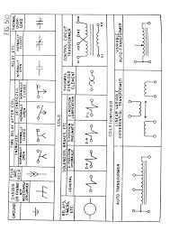 jic electrical drawing standards ireleast info iec symbols for electrical ladder diagram a wiring diagram wiring electric