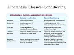 mod operant conditioning classical conditioning 46