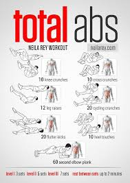 Six Pack Abs Workout Chart The Best Six Pack Abs Workout Routine That Will Get You