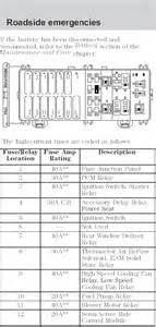 similiar 04 taurus fuse box diagram keywords taurus fuse box diagram also 2003 ford taurus fuse box diagram on 04