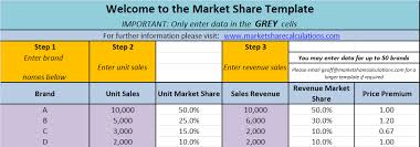 Pricing Model Excel Template Free Excel Template For Market Shares Market Share