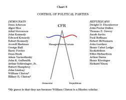 Ark Chart Ndcc Chart 8 The Ark Of Truth Mothers Hood