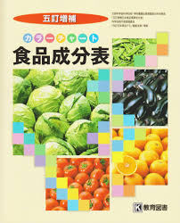 Food Composition Table Color Chart 2007 Isbn 4877301747