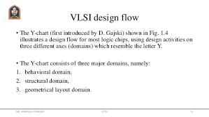 Y Chart In Vlsi Design Vlsi Design 11