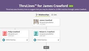 Heartland Genealogy: Crawford ThruLInes Question