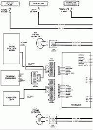 1993 chevy s10 stereo wiring diagram wiring diagrams and 1992 Chevy S10 Wiring Diagram 1993 chevy s10 stereo wiring diagram wiring diagrams and 1993 chevy s10 wiring diagram