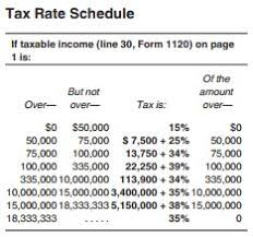Current Tax Rate Chart Tax Reform 2017 C Corporation Income Tax Rates Caramagno