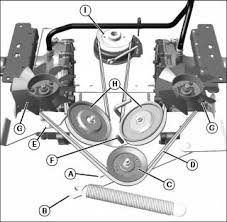 john deere z 225 parts diagram z 245 z 425 and z 445 simple pictures John Deere Z225 Troubleshooting john deere z 225 parts diagram z 245 z 425 and z 445 simple pictures consequently