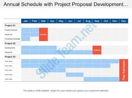 Project Proposal Presentation Ppt Annual Schedule With Project Proposal Development Research And Asset