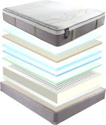 beautyrest air mattress. Simmons Beautyrest Queen Mattress Ng Air Bed Fusion Aire Glover Park Firm Pillowtop Only .