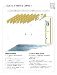 hanging drywall on walls dry wall installation s cost to hang and finish repair ins