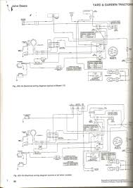 john deere gator wiring diagram for actuator lift wiring library wiring diagram john deere 212 awesome john deere gator electrical schematic best deer s water