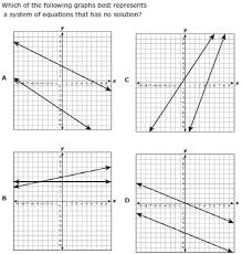 q 1 two variable equations and their graphs
