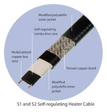 roof wires melt ice our roof heat tape cables are ul and csa approved for your safety