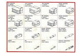 classic mustang electrical tips and tricks Universal Ford Wiring Harness 15 there are many types of ford plugs and connectors used in classic mustangs and other vintage fords this table enables you to understand what you have