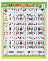 Ibd Pre School Toddlers Numerical Laminated Educational Pvc