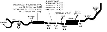 02 f350 exhaust diagram simple wiring diagram f350 exhaust diagram just another wiring diagram blog u2022 side mounted exhaust 02 f350 exhaust diagram