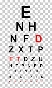 Eye Exam Snellen Chart Snellen Chart Eye Chart Eye Examination Visual Acuity Visual