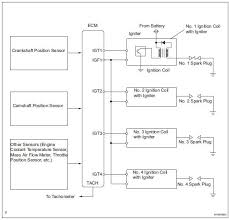 toyota rav4 service manual ignition