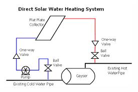 geyser wiring diagram geyser image wiring diagram geyser piping diagram wiring diagram on geyser wiring diagram