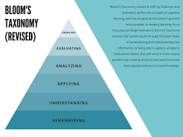 Instructional Design Theory And Models Ppt Instructional Design Models Blooms Taxonomy Instructional