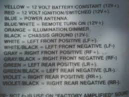PAC MS FRD1 Wiring Interface Connect a new car stereo and retain the as well Unique Of Speaker Wires Diagram For A 97 Lincoln Towncar 1997 Town in addition car  95 lincoln mark viii stereo wiring diagram  Lincoln Mark Viii together with  likewise 91' Town Car Air Bag Light Flashing  Help    Lincolns OnLine Message moreover 2011 Wiring Diagram   Ford Truck Enthusiasts Forums further Printing from undefined likewise  furthermore What is the wiring diagram to the factory   that goes to the Sub likewise  also SYNC® 3 Vehicle Entertainment System With Alexa Integration. on audio wiring diagrams lincolns online message forum
