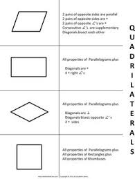 Parallelogram Venn Diagram Quadrilaterals Foldable With Cheat Sheet And Venn Cheat