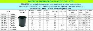 Nursery Container Sizes Chart Nursery Pot Size Graceremodeling Co
