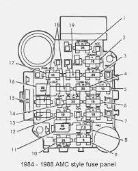 jeep comanche fuse box jeep automotive wiring diagrams intended 1992 jeep wrangler fuse box diagram at 1990 Jeep Wrangler Fuse Box Diagram