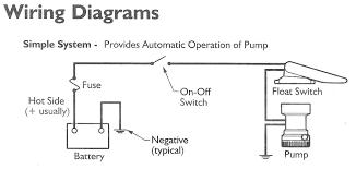 rule bilge pump wiring diagrams wiring diagram library attwood bilge pump wiring wiring diagram intended for wood wiringattwood bilge pump wiring bilge pump wiring
