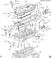 fuse box on 2005 chevy cobalt not lossing wiring diagram • 2006 trailblazer 4 2l engine diagram imageresizertool com 2006 cobalt fuse box diagram obd fuse 2005 chevrolet cobalt