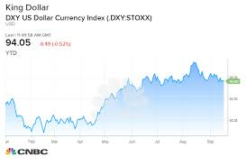 Danger Signal Too Many Global Currency Values Are Falling