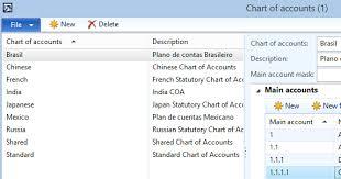 French Statutory Chart Of Accounts Dixf Chart Of Accounts Coa Microsoft Dynamics Ax Forum