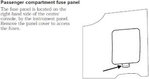 solved fuse box diagram for ford escape fixya forgot the pictures sorry here the are