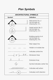 floor plan symbols. Architectural Blueprint Symbols Beautiful Floor Plan Quotes