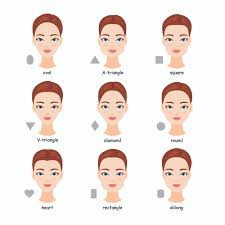 Hairstyle For Oval Face Shape hairstyles and haircuts for women with oval shaped faces 3699 by stevesalt.us