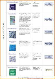 magnum xl size chart condom size charts bedowntowndaytona com